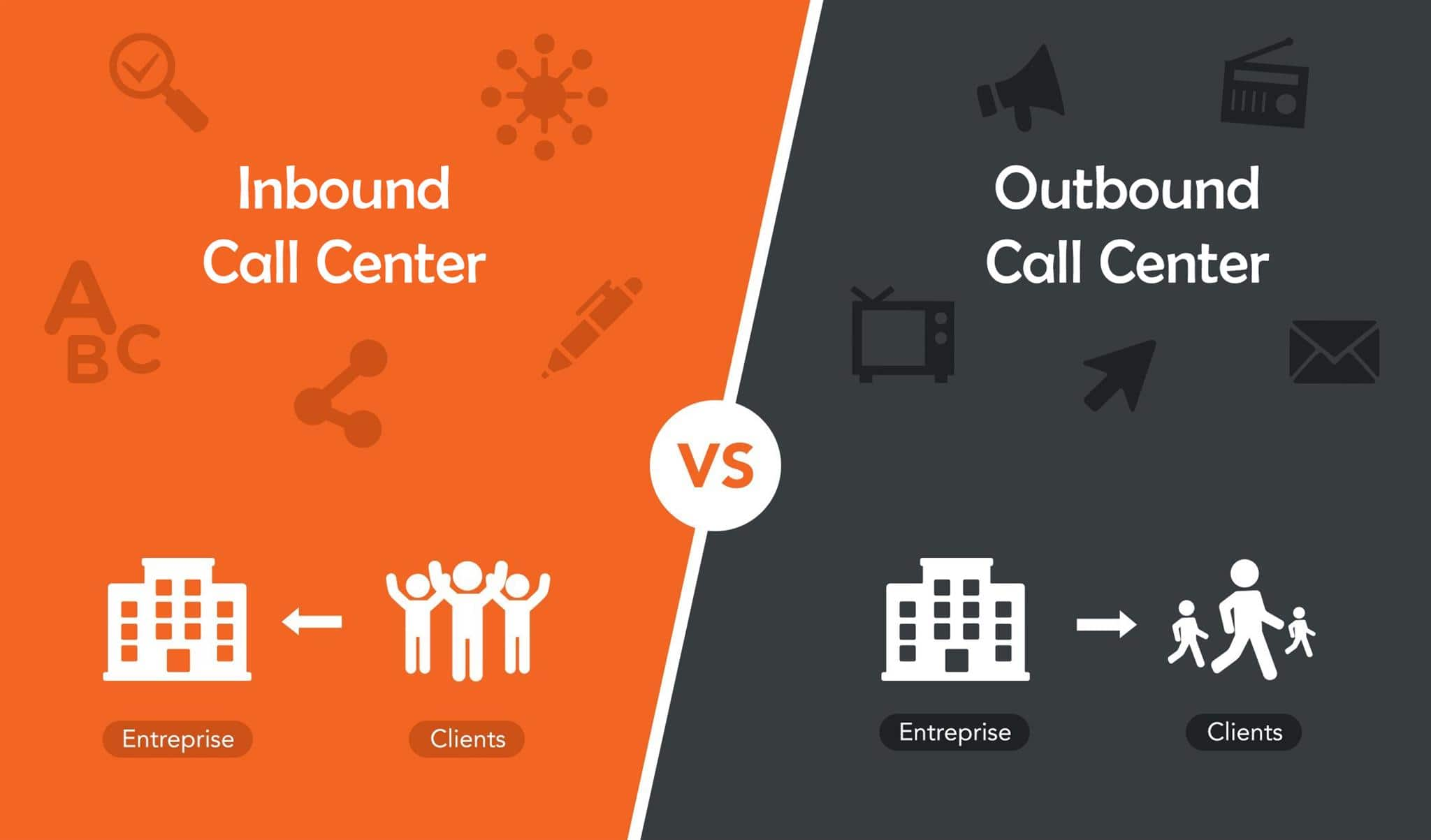 Inbound Call Center Vs Outbound Call Center in Pakistan